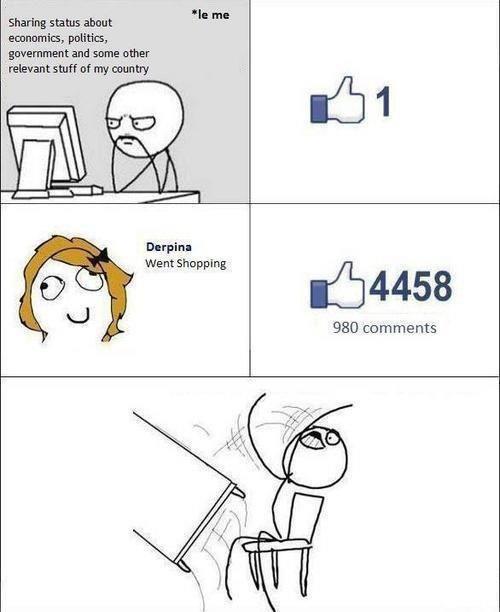fb post likes